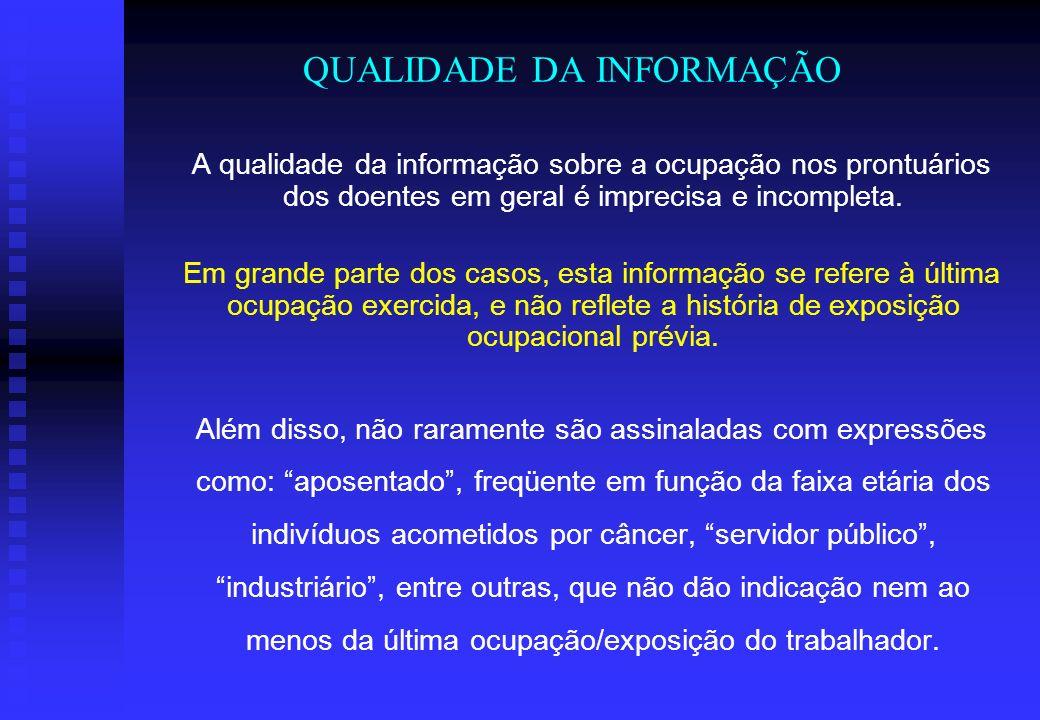 QUALIDADE DA INFORMAÇÃO A qualidade da informação sobre a ocupação nos prontuários dos doentes em geral é imprecisa e incompleta. Em grande parte dos