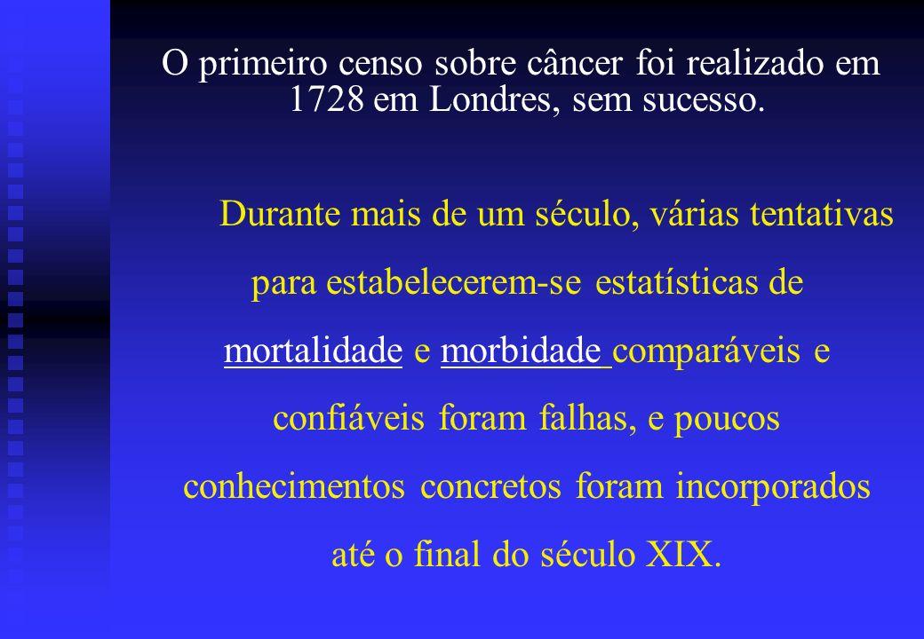 O primeiro censo sobre câncer foi realizado em 1728 em Londres, sem sucesso. Durante mais de um século, várias tentativas para estabelecerem-se estatí
