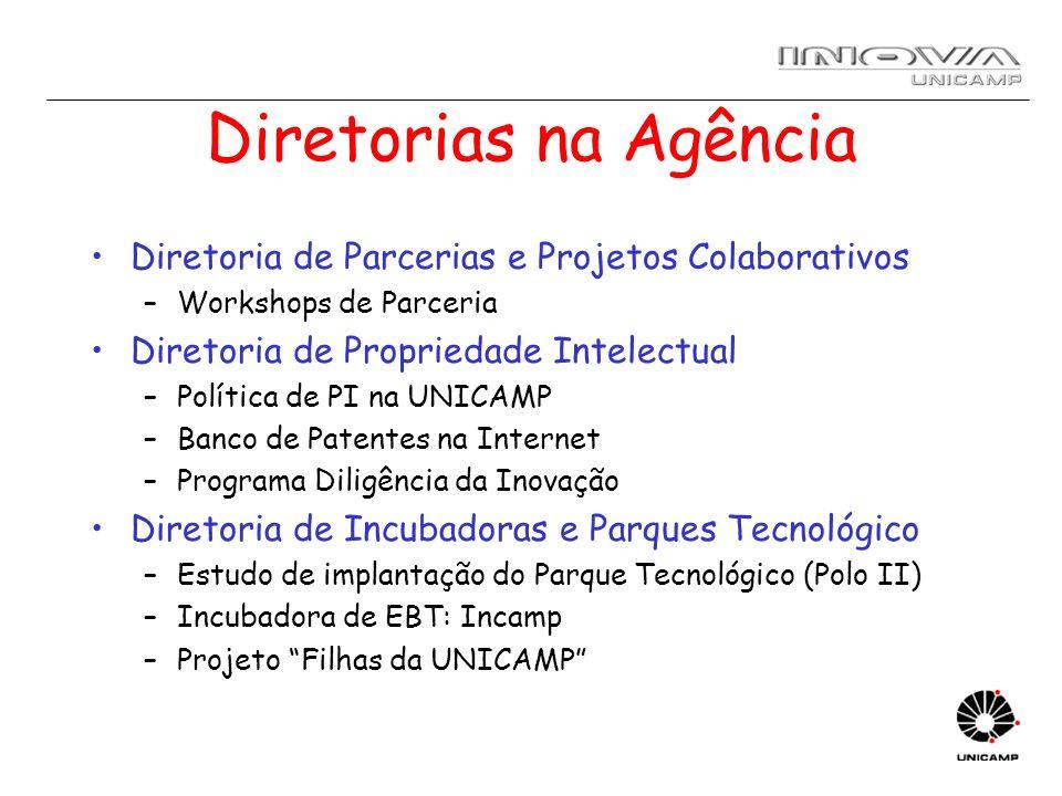 Diretorias na Agência Diretoria de Parcerias e Projetos Colaborativos –Workshops de Parceria Diretoria de Propriedade Intelectual –Política de PI na U