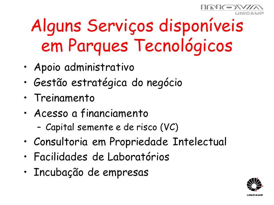 Alguns Serviços disponíveis em Parques Tecnológicos Apoio administrativo Gestão estratégica do negócio Treinamento Acesso a financiamento –Capital sem