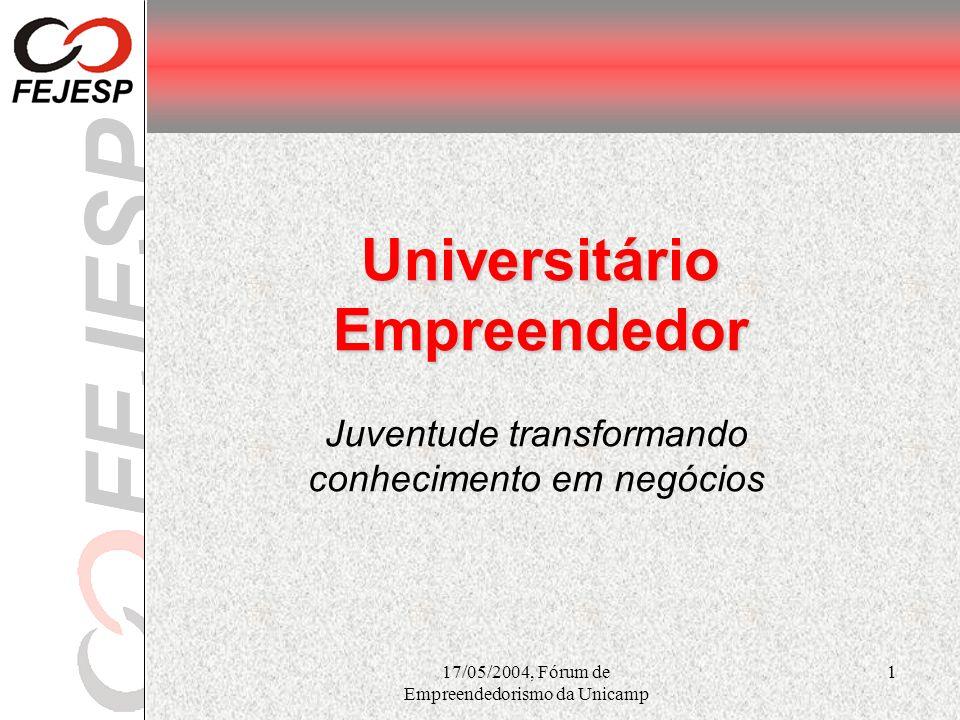 17/05/2004, Fórum de Empreendedorismo da Unicamp 2 Cenário atual Estágio Iniciação Científica Mercado de trabalho, grandes corporações Pesquisa científica, academia Criação de negócios, empreendedorismo Jovem universitário Universidade