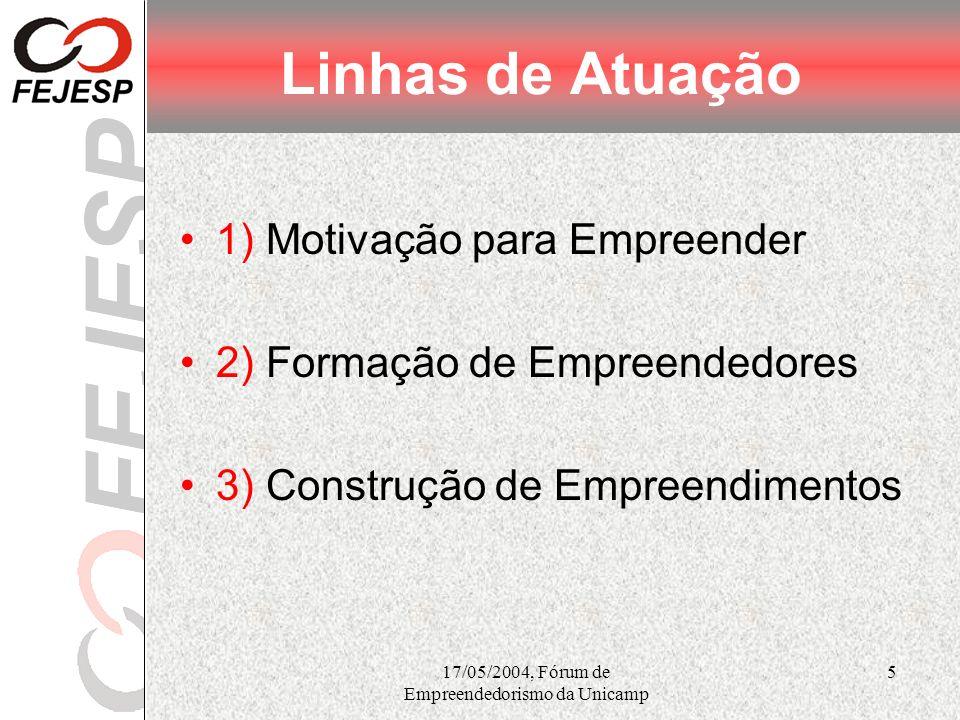 17/05/2004, Fórum de Empreendedorismo da Unicamp 5 Linhas de Atuação 1) Motivação para Empreender 2) Formação de Empreendedores 3) Construção de Empre