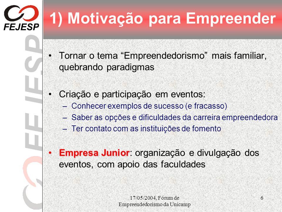 17/05/2004, Fórum de Empreendedorismo da Unicamp 6 1) Motivação para Empreender Tornar o tema Empreendedorismo mais familiar, quebrando paradigmas Cri