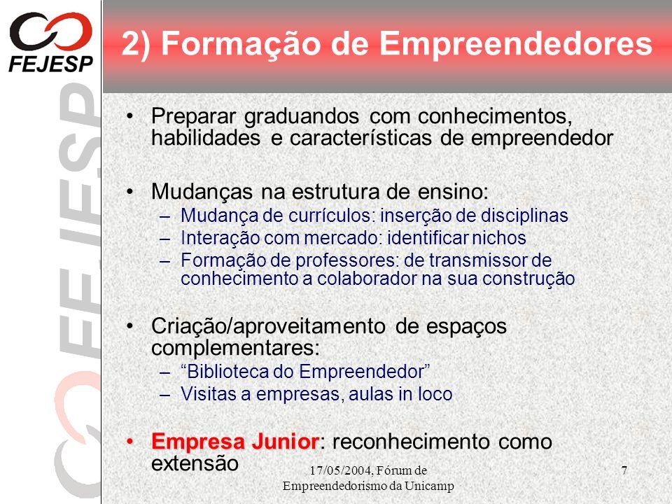 17/05/2004, Fórum de Empreendedorismo da Unicamp 7 2) Formação de Empreendedores Preparar graduandos com conhecimentos, habilidades e características