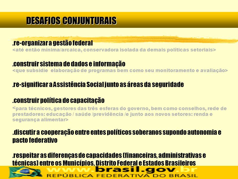 DESAFIOS CONJUNTURAIS.re-organizar a gestão federal. construir sistema de dados e informação. re-significar a Assistência Social junto as áreas da seg