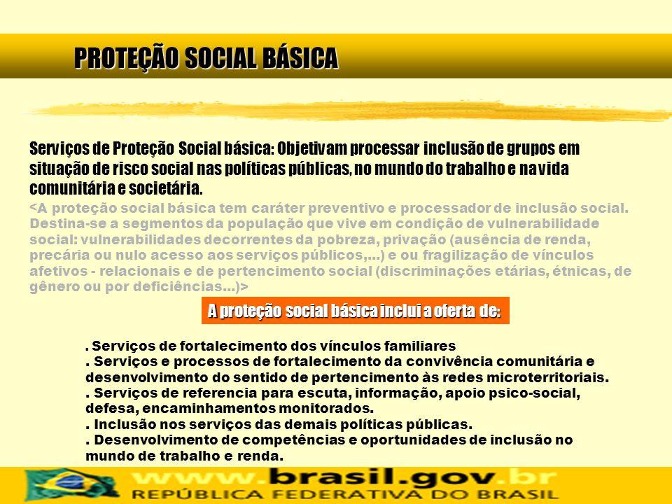 PROTEÇÃO SOCIAL BÁSICA Serviços de Proteção Social básica: Objetivam processar inclusão de grupos em situação de risco social nas políticas públicas,