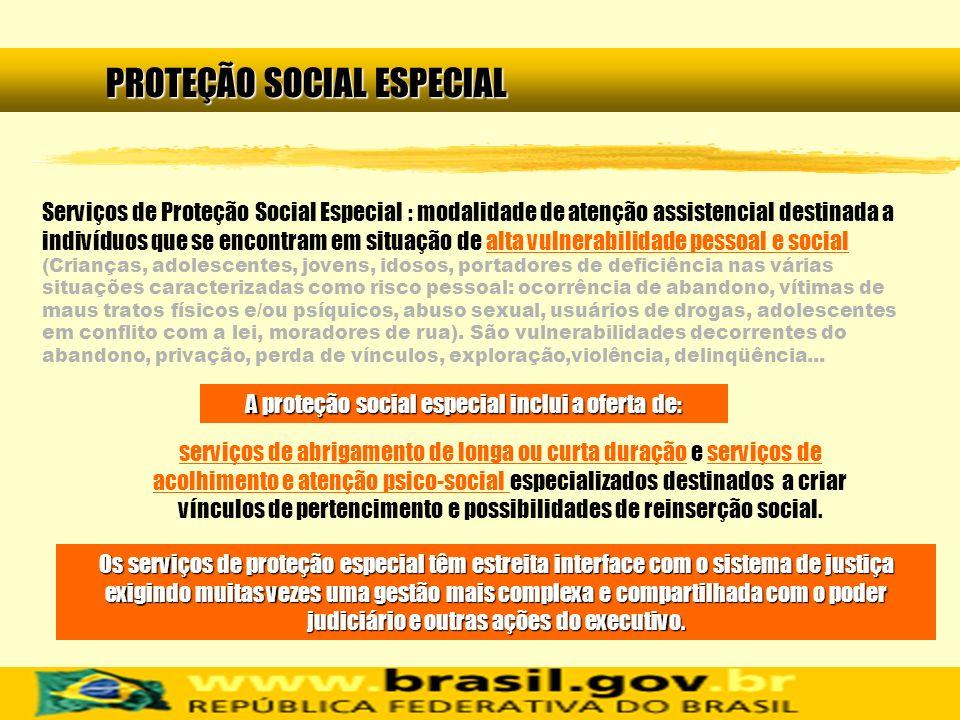 PROTEÇÃO SOCIAL ESPECIAL Serviços de Proteção Social Especial : modalidade de atenção assistencial destinada a indivíduos que se encontram em situação