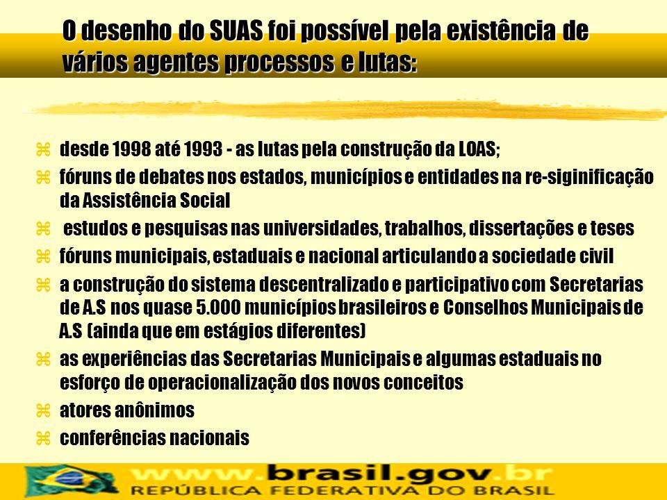 zdesde 1998 até 1993 - as lutas pela construção da LOAS; zfóruns de debates nos estados, municípios e entidades na re-siginificação da Assistência Soc