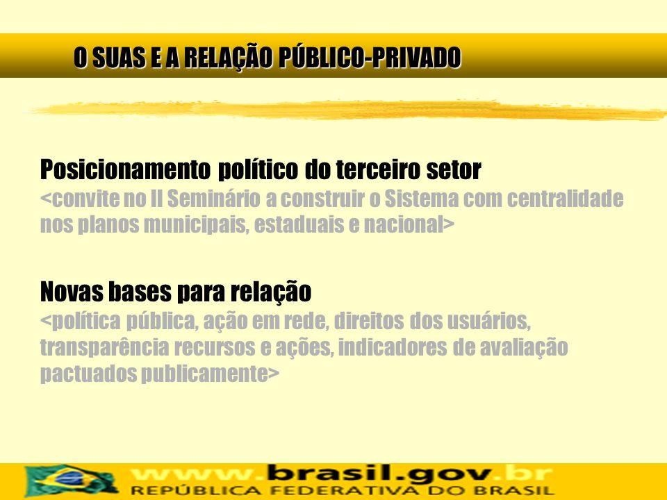 O SUAS E A RELAÇÃO PÚBLICO-PRIVADO Posicionamento político do terceiro setor Novas bases para relação