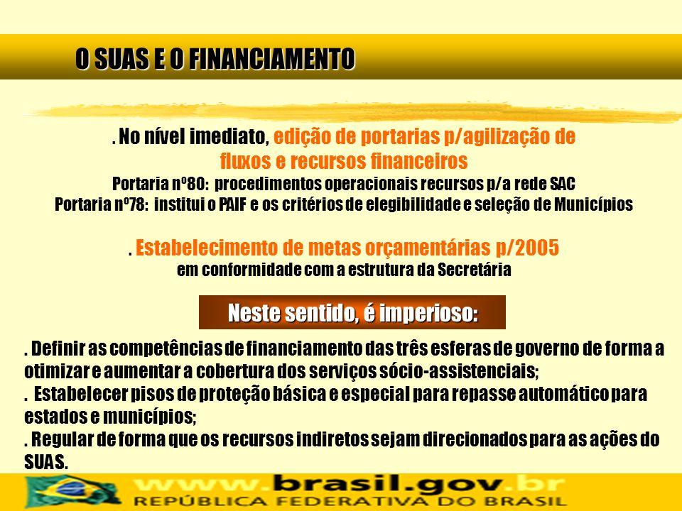 . No nível imediato, edição de portarias p/agilização de fluxos e recursos financeiros Portaria nº80: procedimentos operacionais recursos p/a rede SAC