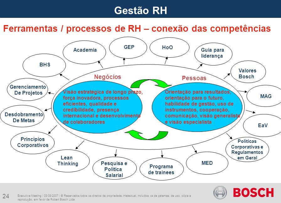 Executive Meeting   03/08/2007   © Reservados todos os direitos de propriedade intelectual, incluídos os de patentes, de uso, cópia e reprodução, em f