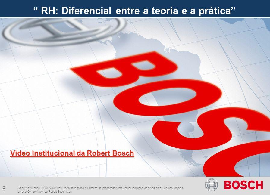 Executive Meeting   03/08/2007   © Reservados todos os direitos de propriedade intelectual, incluídos os de patentes, de uso, cópia e reprodução, em favor de Robert Bosch Ltda.