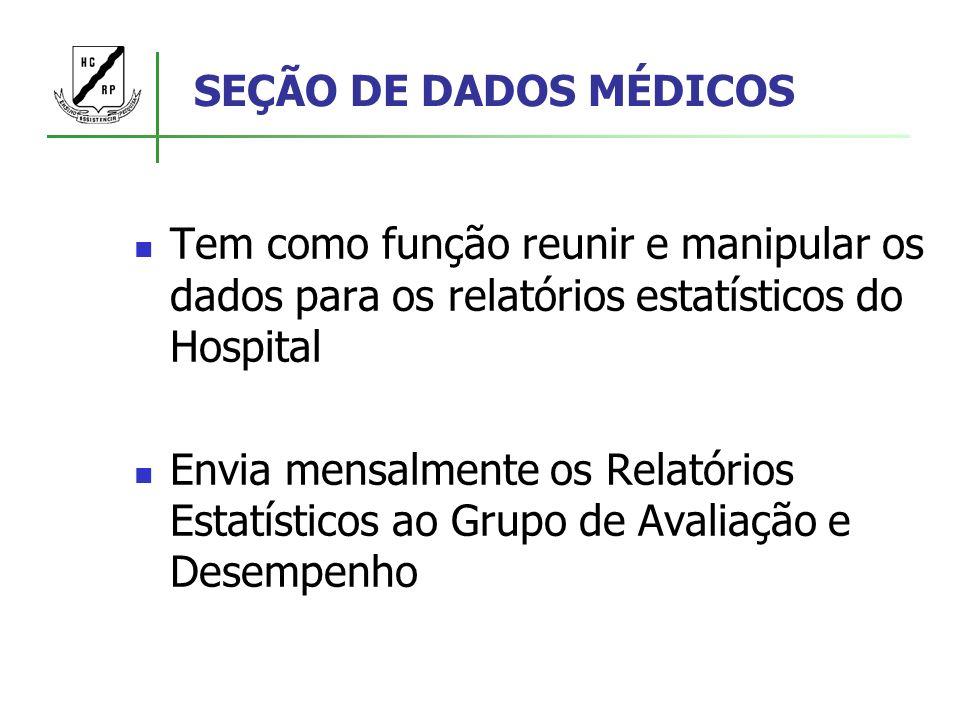 SEÇÃO DE DADOS MÉDICOS Tem como função reunir e manipular os dados para os relatórios estatísticos do Hospital Envia mensalmente os Relatórios Estatís