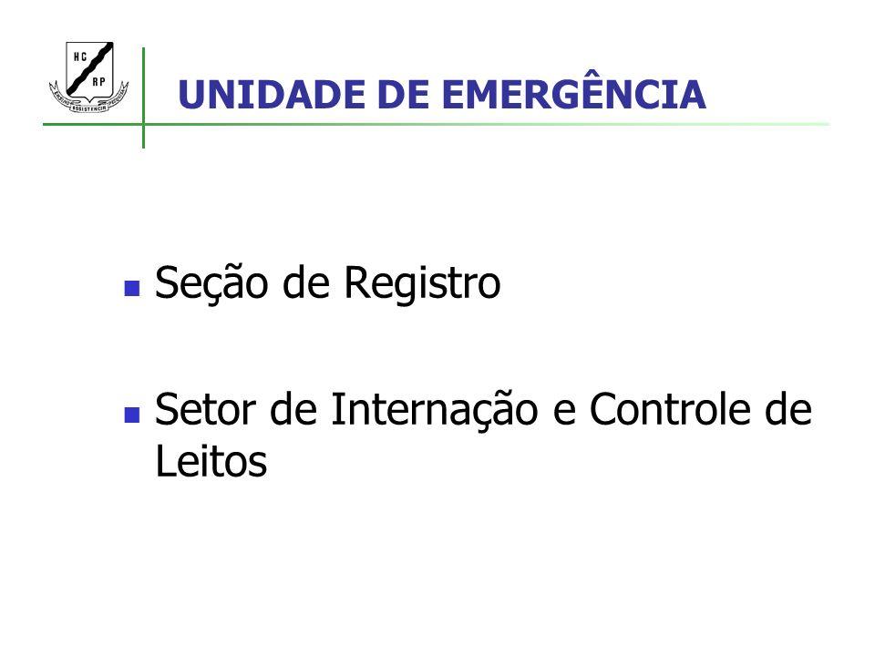 UNIDADE DE EMERGÊNCIA Seção de Registro Setor de Internação e Controle de Leitos