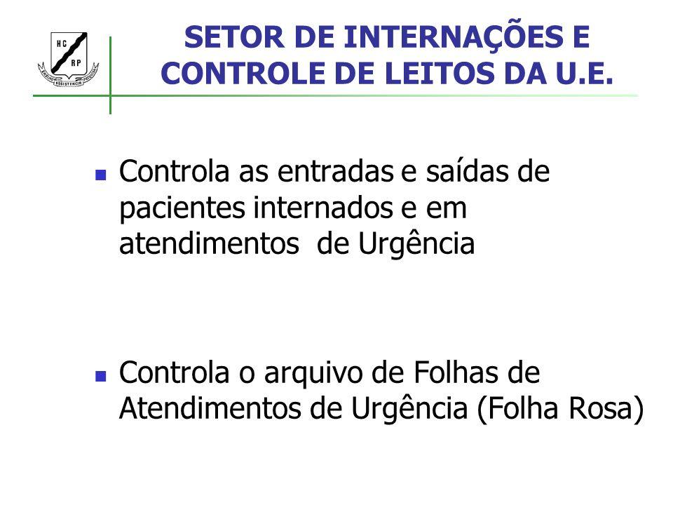SETOR DE INTERNAÇÕES E CONTROLE DE LEITOS DA U.E. Controla as entradas e saídas de pacientes internados e em atendimentos de Urgência Controla o arqui