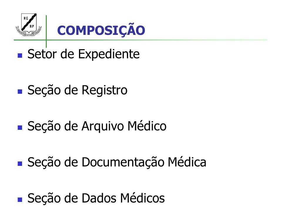 COMPOSIÇÃO Setor de Expediente Seção de Registro Seção de Arquivo Médico Seção de Documentação Médica Seção de Dados Médicos