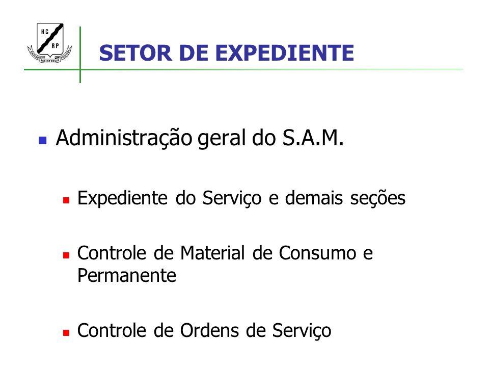 SETOR DE EXPEDIENTE Auditoria de Medicamento de Alto Custo Controla a movimentação de Processos para Auditoria Solicita Prontuários para serem disponibilizados ao médico autorizador Orienta pacientes de outras DIR´s