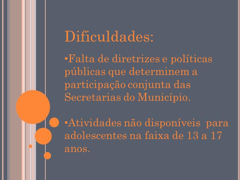 Dificuldades: Falta de diretrizes e políticas públicas que determinem a participação conjunta das Secretarias do Município.