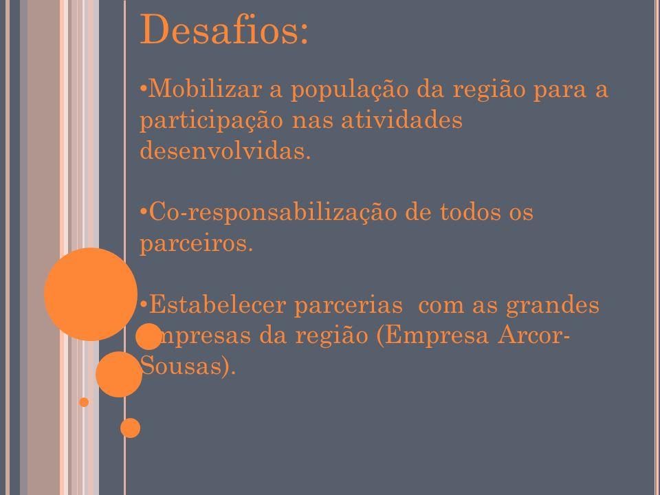 Desafios: Mobilizar a população da região para a participação nas atividades desenvolvidas.