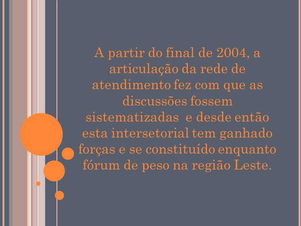 A partir do final de 2004, a articulação da rede de atendimento fez com que as discussões fossem sistematizadas e desde então esta intersetorial tem ganhado forças e se constituído enquanto fórum de peso na região Leste.