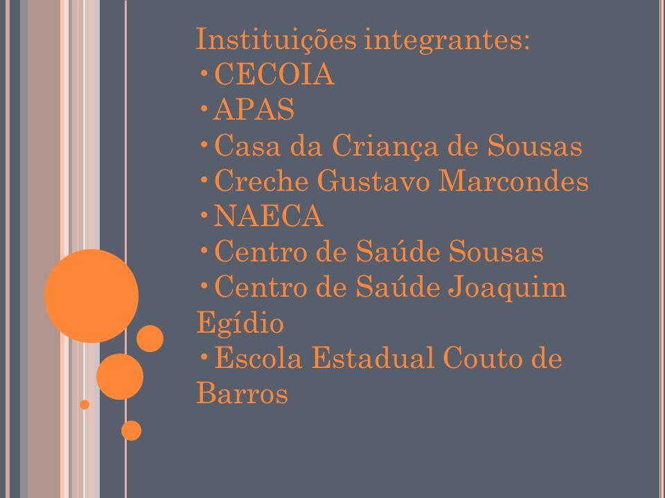 Instituições integrantes: CECOIA APAS Casa da Criança de Sousas Creche Gustavo Marcondes NAECA Centro de Saúde Sousas Centro de Saúde Joaquim Egídio Escola Estadual Couto de Barros