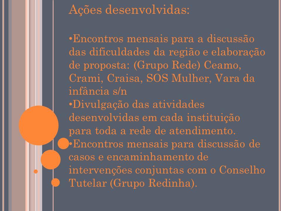 Ações desenvolvidas: Encontros mensais para a discussão das dificuldades da região e elaboração de proposta: (Grupo Rede) Ceamo, Crami, Craisa, SOS Mu