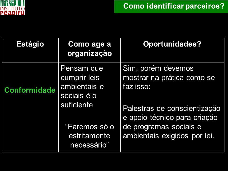 Como identificar parceiros? EstágioComo age a organização Oportunidades? Conformidade Pensam que cumprir leis ambientais e sociais é o suficiente Fare