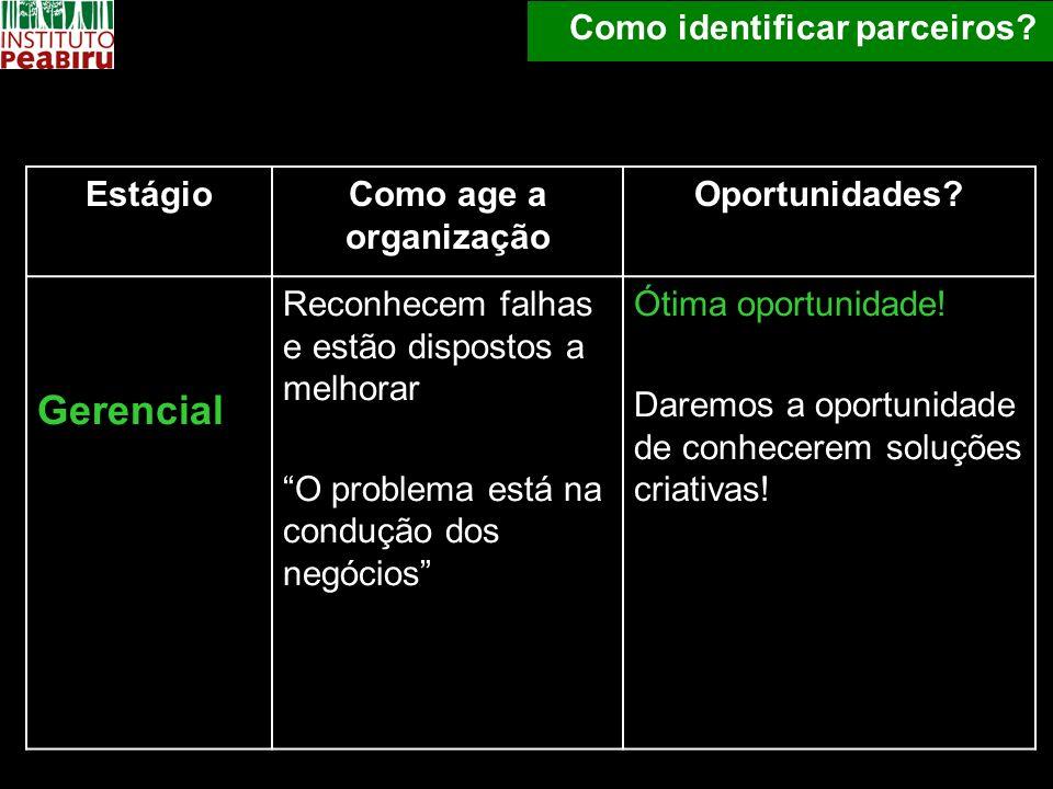 Como identificar parceiros? EstágioComo age a organização Oportunidades? Gerencial Reconhecem falhas e estão dispostos a melhorar O problema está na c