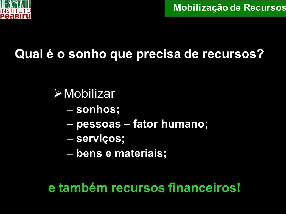 Qual é o sonho que precisa de recursos? Mobilizar –sonhos; –pessoas – fator humano; –serviços; –bens e materiais; Mobilização de Recursos e também rec