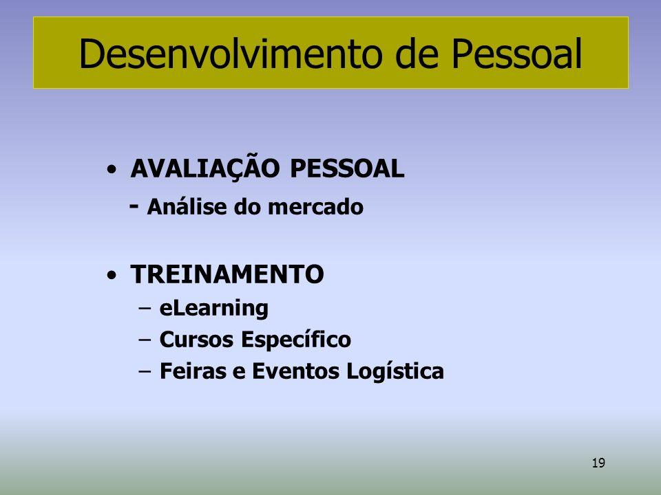19 Desenvolvimento de Pessoal AVALIAÇÃO PESSOAL - Análise do mercado TREINAMENTO –eLearning –Cursos Específico –Feiras e Eventos Logística