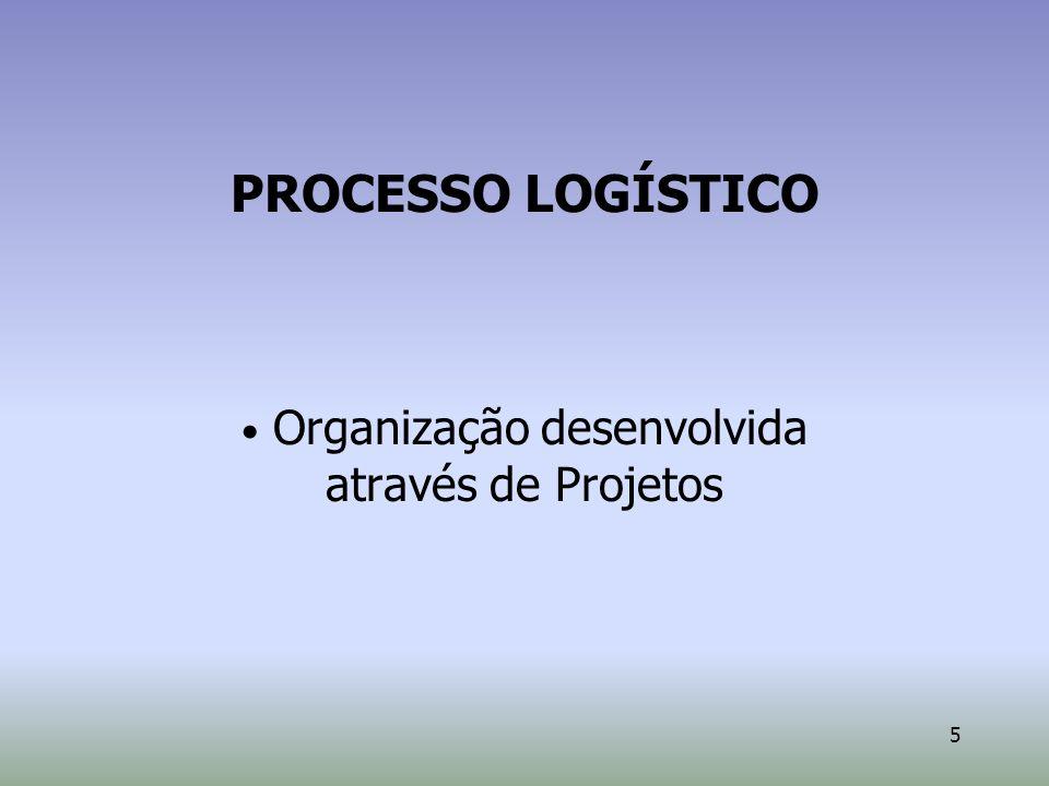 5 PROCESSO LOGÍSTICO Organização desenvolvida através de Projetos