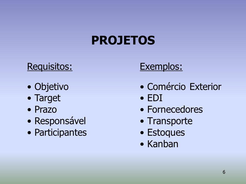 17 ESTÓQUES - AUTOMAÇÃO NO ERP DELIVERY - NACIONAL/ INTERNACIONAL INDICADORES e RELATÓRIOS