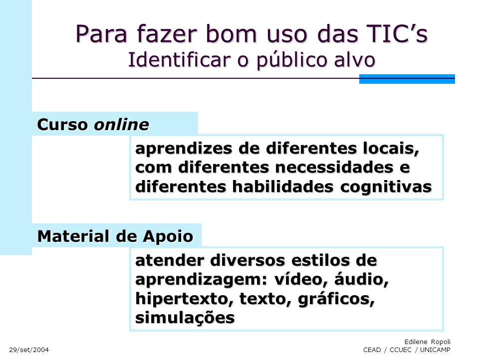 29/set/2004 Edilene Ropoli CEAD / CCUEC / UNICAMP Para fazer bom uso das TICs Identificar o público alvo aprendizes de diferentes locais, com diferent