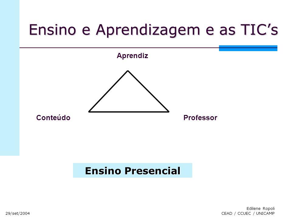 29/set/2004 Edilene Ropoli CEAD / CCUEC / UNICAMP Ensino e Aprendizagem e as TICs Aprendiz ConteúdoProfessor Ensino Presencial