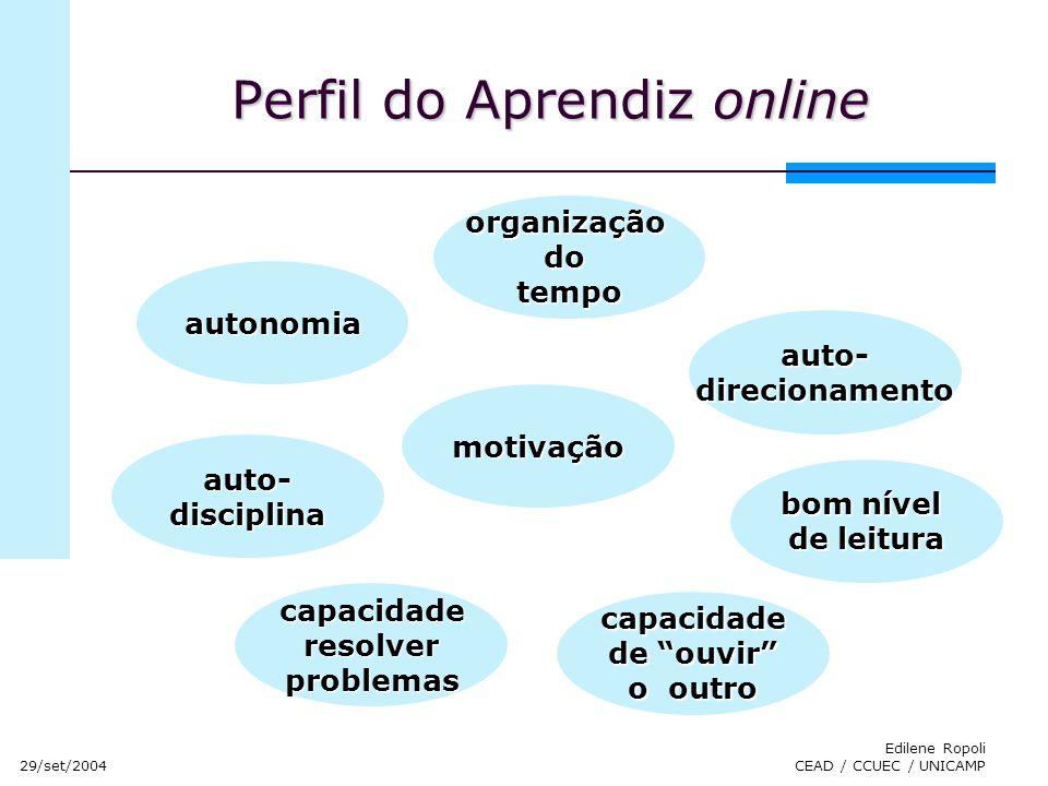 29/set/2004 Edilene Ropoli CEAD / CCUEC / UNICAMP Perfil do Aprendiz online autonomia organizaçãodotempo auto-disciplina auto-direcionamento bom nível