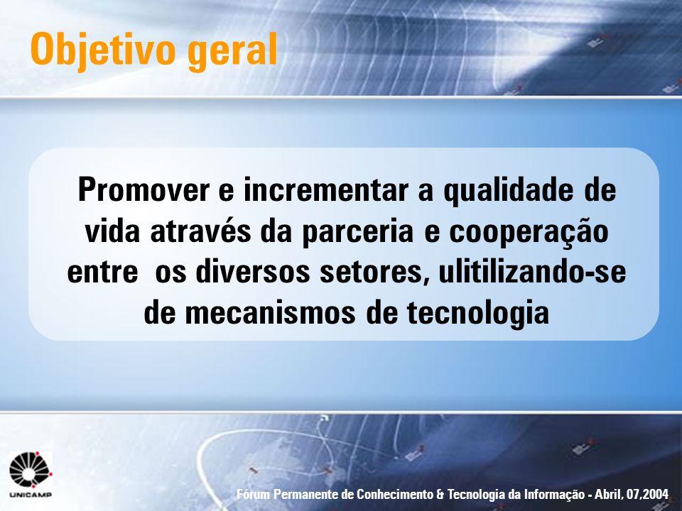 Fórum Permanente de Conhecimento & Tecnologia da Informação - Abril, 07,2004 Objetivo geral Promover e incrementar a qualidade de vida através da parc