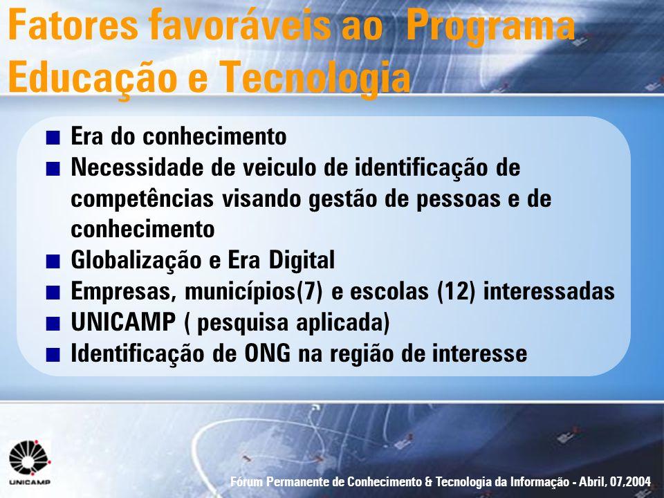 Fórum Permanente de Conhecimento & Tecnologia da Informação - Abril, 07,2004 Fatores favoráveis ao Programa Educação e Tecnologia n Era do conheciment