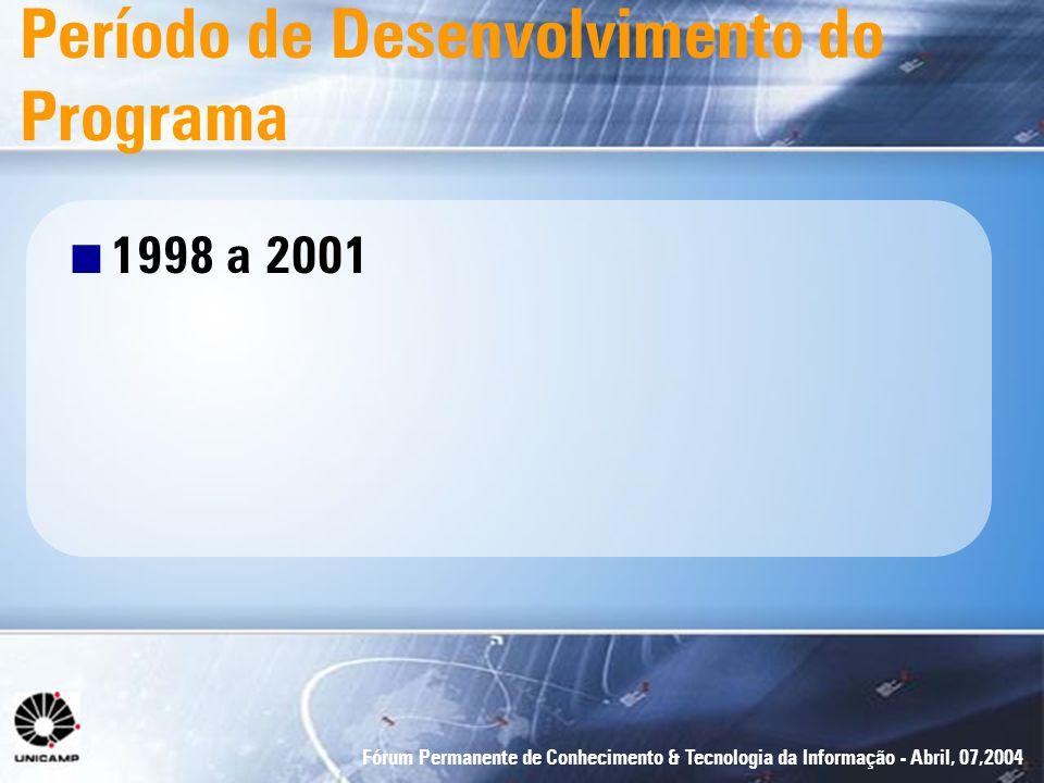 Fórum Permanente de Conhecimento & Tecnologia da Informação - Abril, 07,2004 Período de Desenvolvimento do Programa n 1998 a 2001