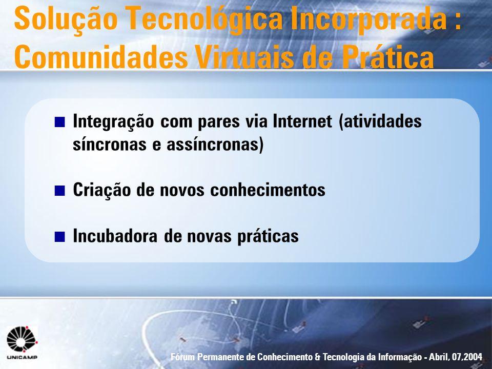 Fórum Permanente de Conhecimento & Tecnologia da Informação - Abril, 07,2004 Solução Tecnológica Incorporada : Comunidades Virtuais de Prática n Integ