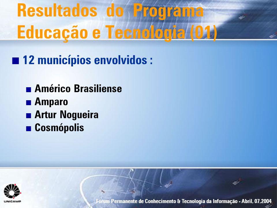Fórum Permanente de Conhecimento & Tecnologia da Informação - Abril, 07,2004 Resultados do Programa Educação e Tecnologia (01) n 12 municípios envolvi