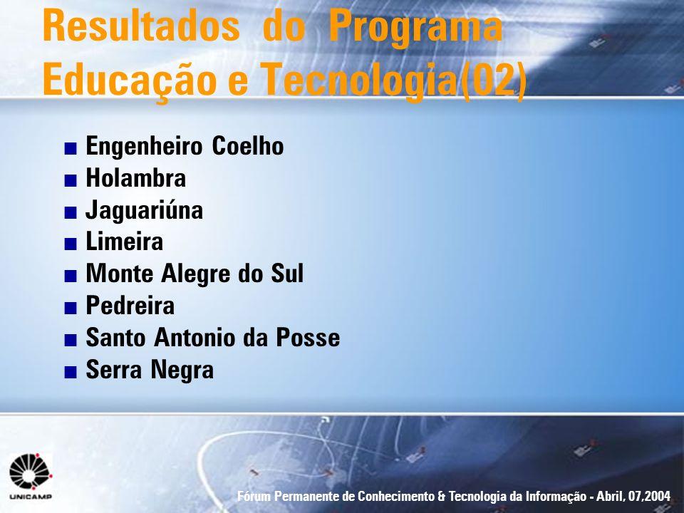 Fórum Permanente de Conhecimento & Tecnologia da Informação - Abril, 07,2004 Resultados do Programa Educação e Tecnologia(02) n Engenheiro Coelho n Ho