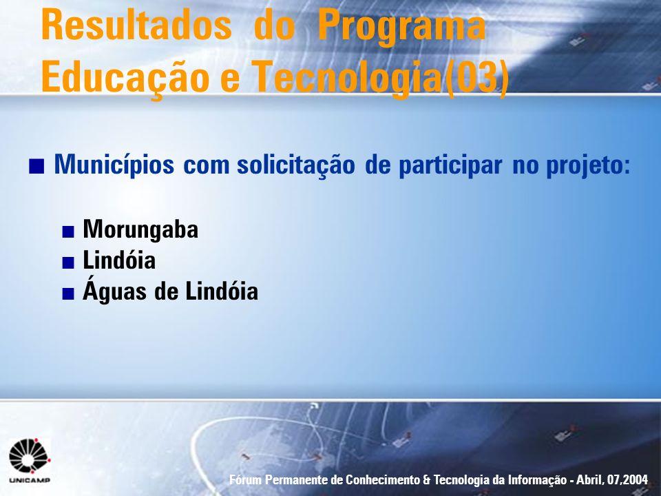 Fórum Permanente de Conhecimento & Tecnologia da Informação - Abril, 07,2004 Resultados do Programa Educação e Tecnologia(03) n Municípios com solicit