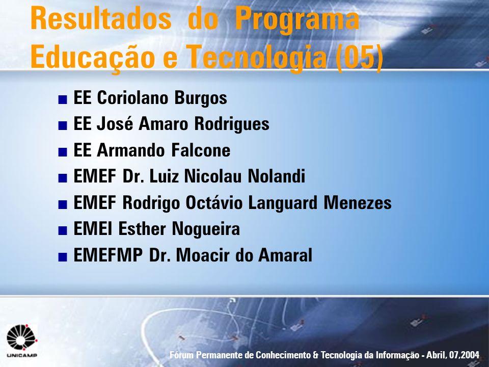 Fórum Permanente de Conhecimento & Tecnologia da Informação - Abril, 07,2004 n EE Coriolano Burgos n EE José Amaro Rodrigues n EE Armando Falcone n EM