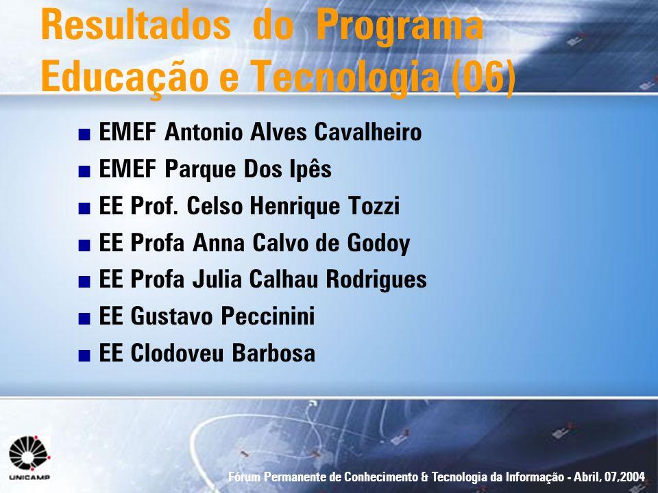Fórum Permanente de Conhecimento & Tecnologia da Informação - Abril, 07,2004 n EMEF Antonio Alves Cavalheiro n EMEF Parque Dos Ipês n EE Prof. Celso H