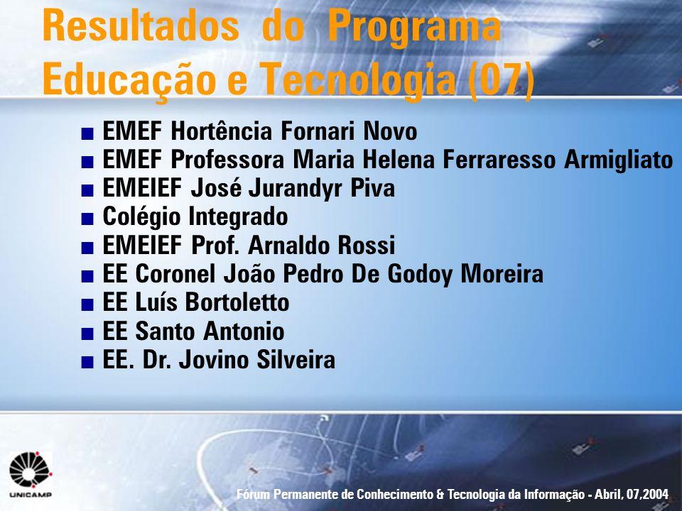 Fórum Permanente de Conhecimento & Tecnologia da Informação - Abril, 07,2004 Resultados do Programa Educação e Tecnologia (07) n EMEF Hortência Fornar
