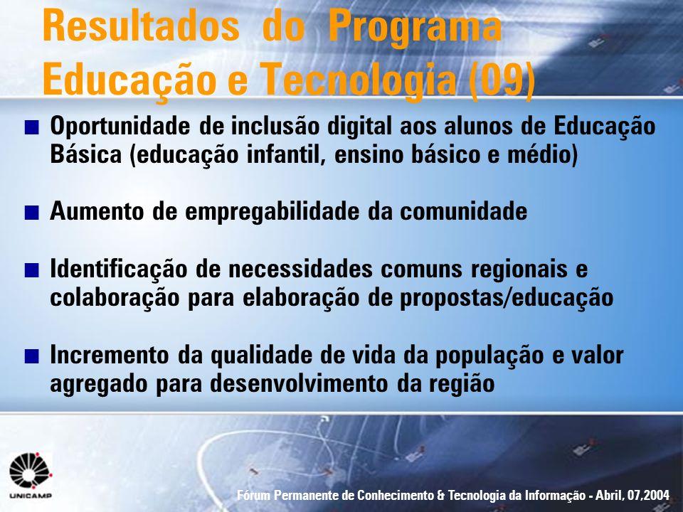 Fórum Permanente de Conhecimento & Tecnologia da Informação - Abril, 07,2004 n Oportunidade de inclusão digital aos alunos de Educação Básica (educaçã