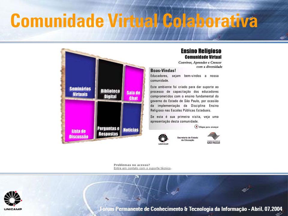 Fórum Permanente de Conhecimento & Tecnologia da Informação - Abril, 07,2004 Comunidade Virtual Colaborativa