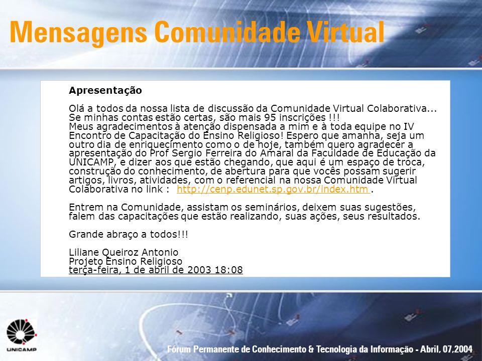 Fórum Permanente de Conhecimento & Tecnologia da Informação - Abril, 07,2004 Mensagens Comunidade Virtual Apresentação Olá a todos da nossa lista de d