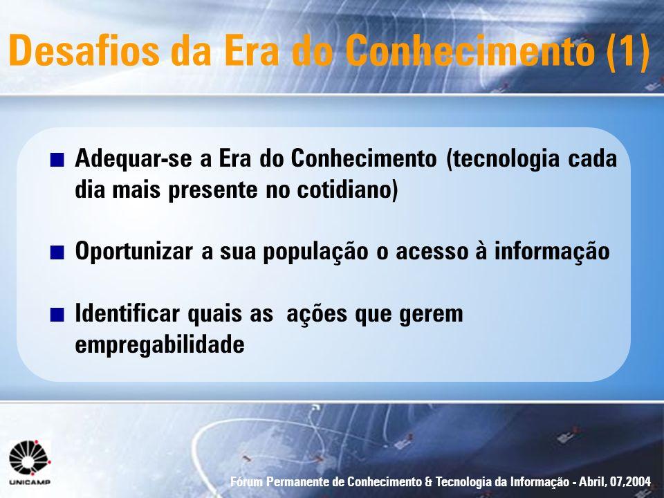 Fórum Permanente de Conhecimento & Tecnologia da Informação - Abril, 07,2004 Desafios da Era do Conhecimento (1) n Adequar-se a Era do Conhecimento (t
