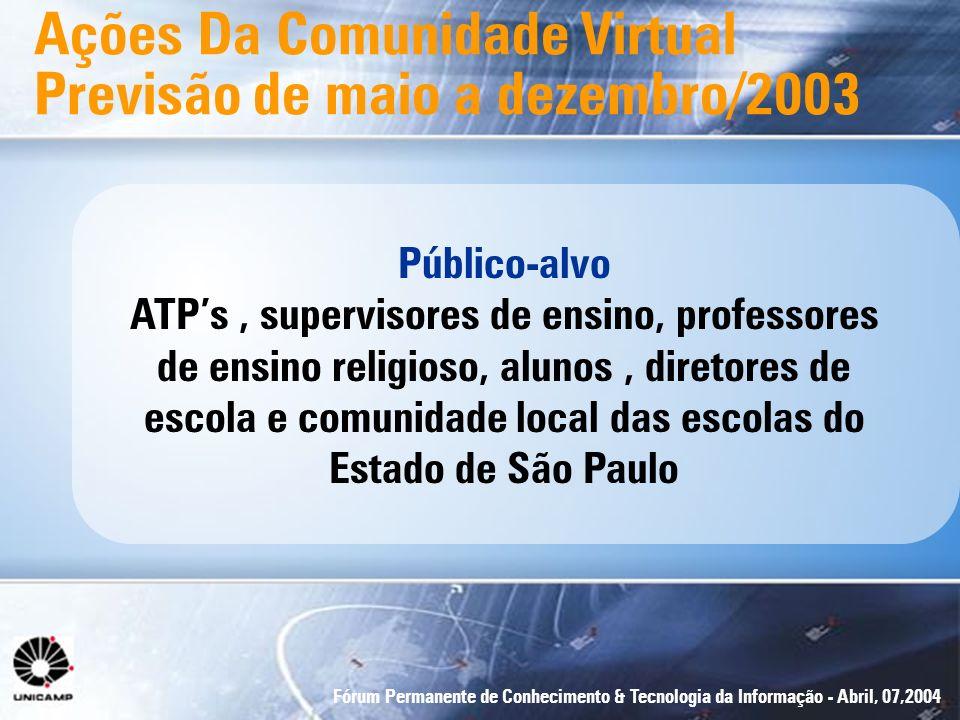Fórum Permanente de Conhecimento & Tecnologia da Informação - Abril, 07,2004 Ações Da Comunidade Virtual Previsão de maio a dezembro/2003 Público-alvo